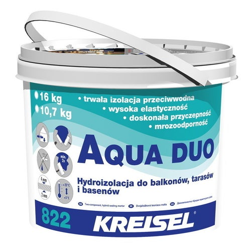Hydroizolacja Aqua Duo 822 10.7 kg