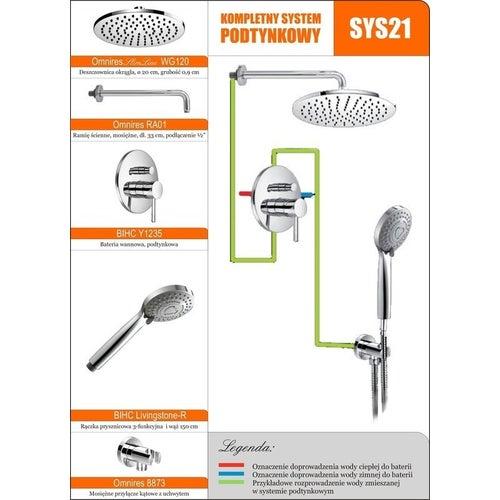System podtynkowy prysznicowy Omnires SYS21